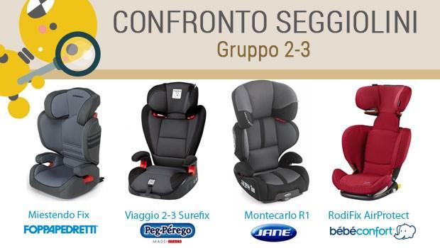 Miglior seggiolino auto Gruppo 2/3 Isofix sotto i 200 euro